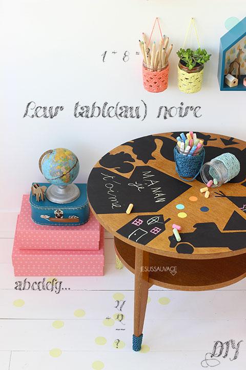 table_blackboard_home2_jesussauvage