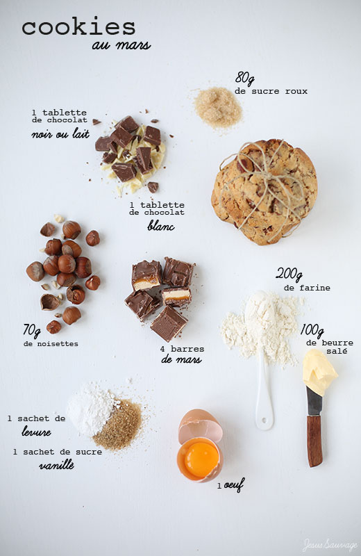 Recipe_cookies_ingredients3_Cindy_X_JesusSauvage
