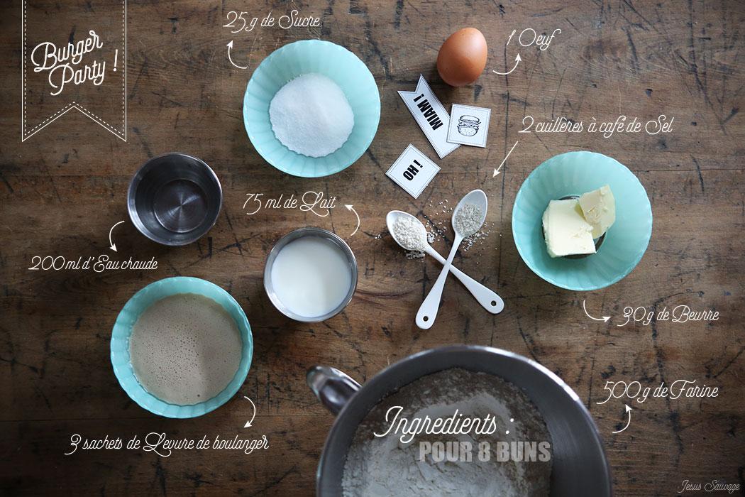 Recipe_burger_ingredients_Cindy_X_jesussauvage
