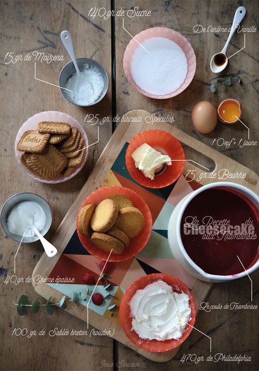 Recipe_Cheesecake_Ingredients2_Cindy_X_JesusSauvage