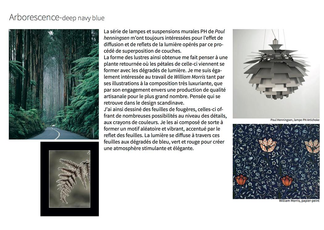 Bemz_Design_Awards_Arborescence